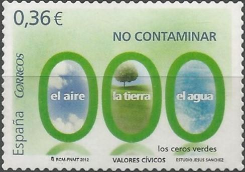 contaminación del aire, la tierra y el agua